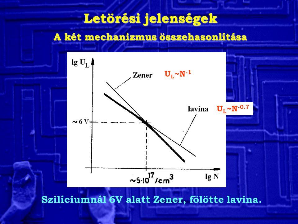 Letörési jelenségek A két mechanizmus összehasonlítása