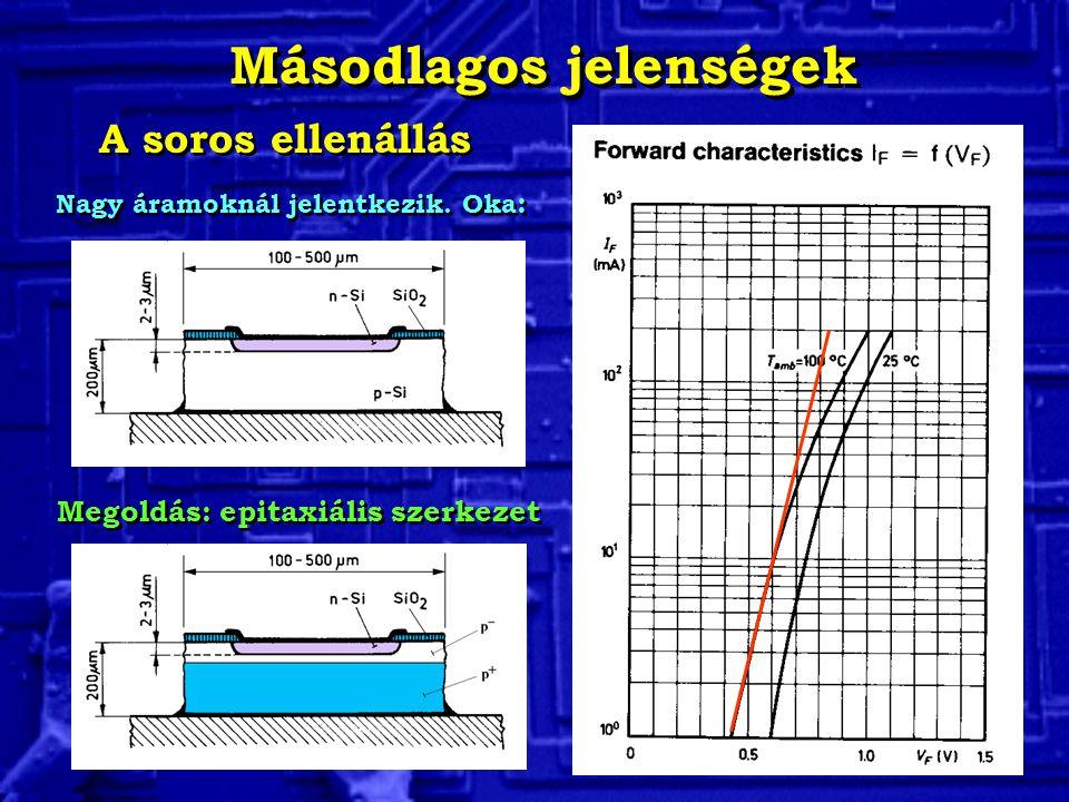 Másodlagos jelenségek Megoldás: epitaxiális szerkezet