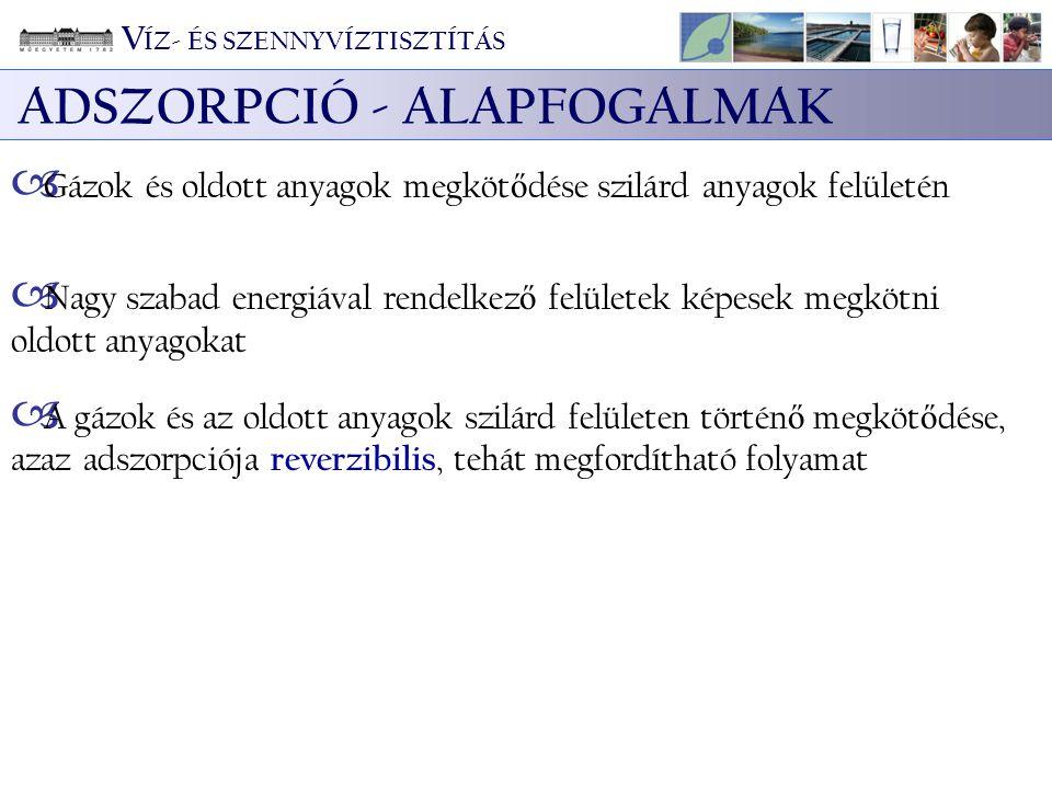 ADSZORPCIÓ - ALAPFOGALMAK