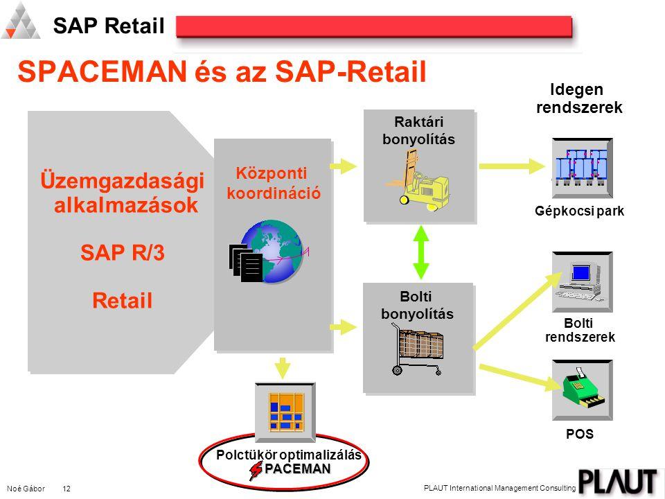 SPACEMAN és az SAP-Retail