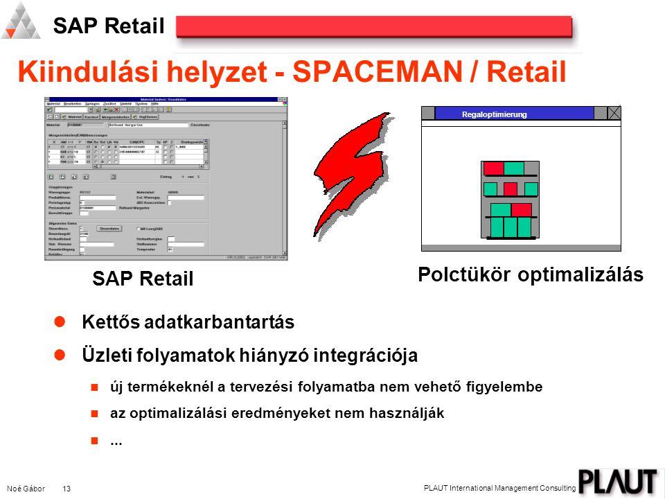 Kiindulási helyzet - SPACEMAN / Retail