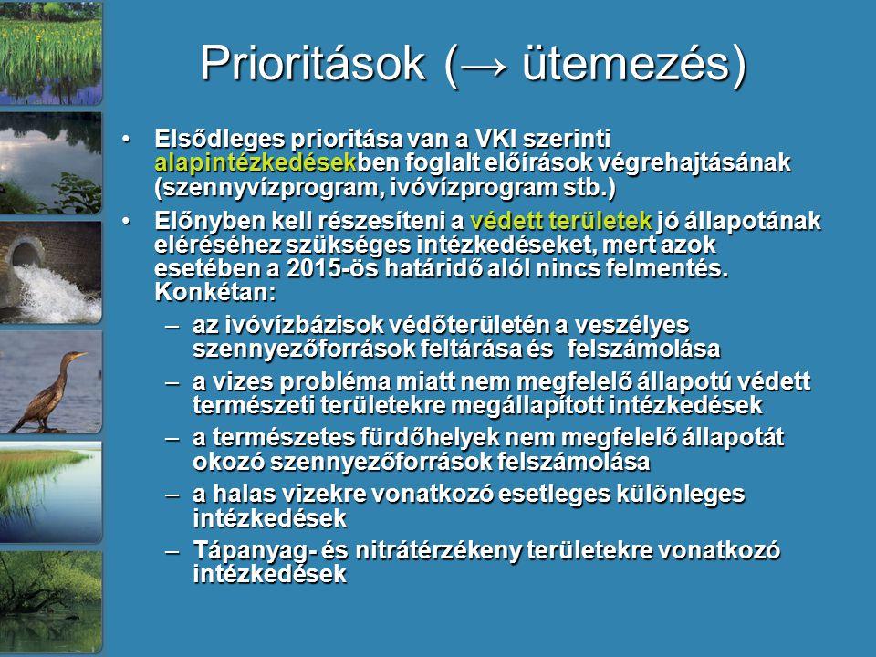 Prioritások (→ ütemezés)