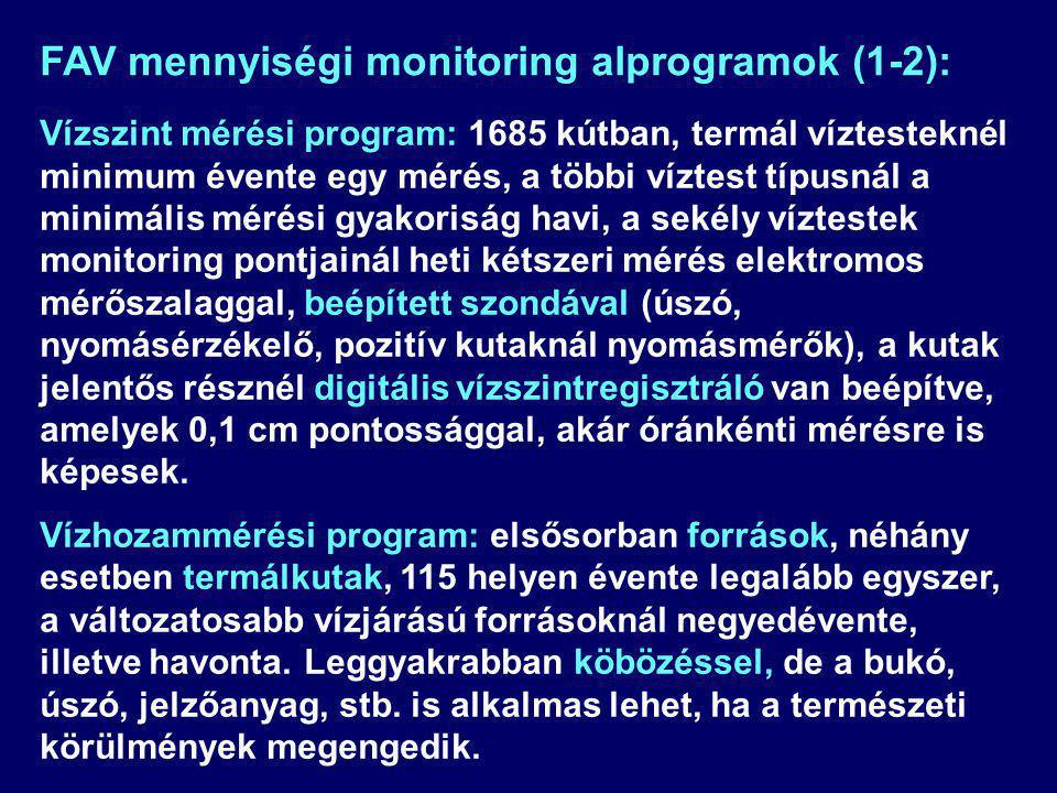 FAV mennyiségi monitoring alprogramok (1-2):