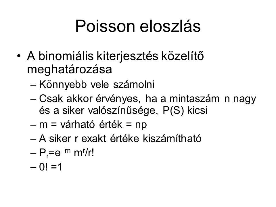 Poisson eloszlás A binomiális kiterjesztés közelítő meghatározása