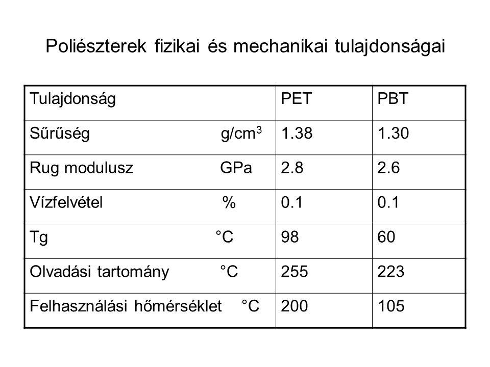 Poliészterek fizikai és mechanikai tulajdonságai