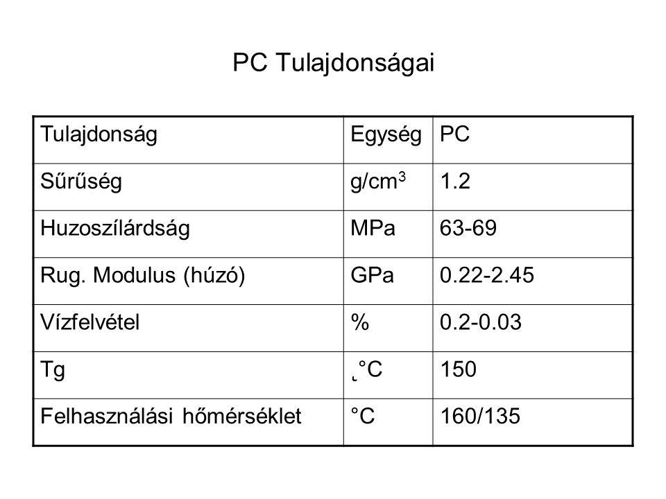 PC Tulajdonságai Tulajdonság Egység PC Sűrűség g/cm3 1.2