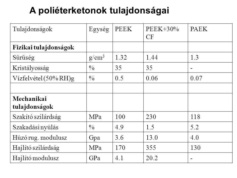 A poliéterketonok tulajdonságai