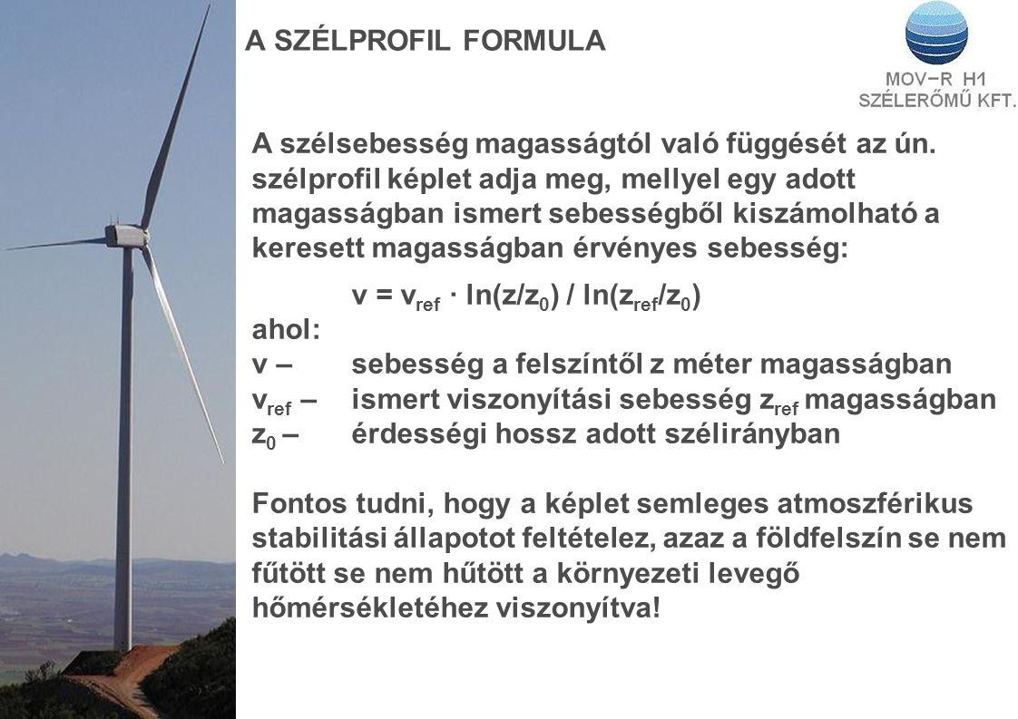 A SZÉLPROFIL FORMULA