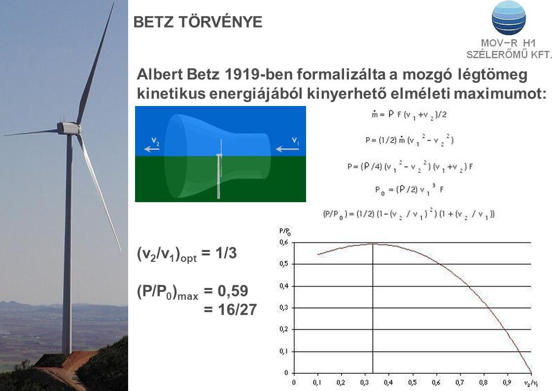 BETZ TÖRVÉNYE Albert Betz 1919-ben formalizálta a mozgó légtömeg kinetikus energiájából kinyerhető elméleti maximumot: