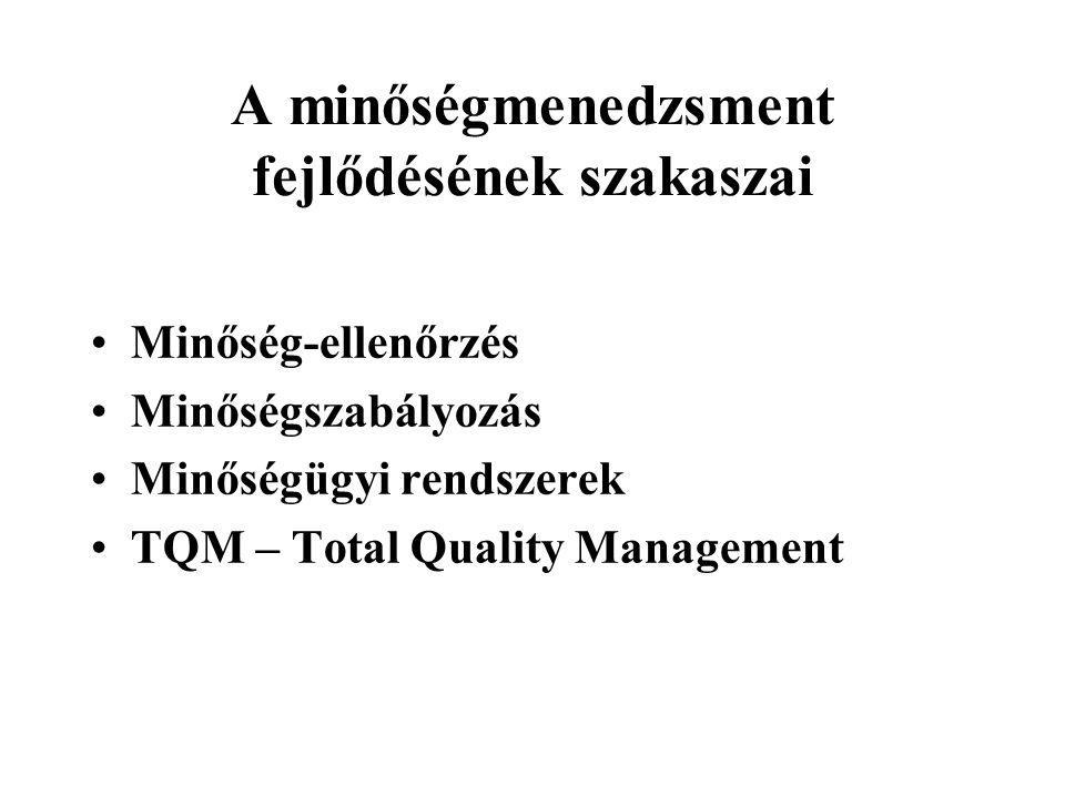 A minőségmenedzsment fejlődésének szakaszai