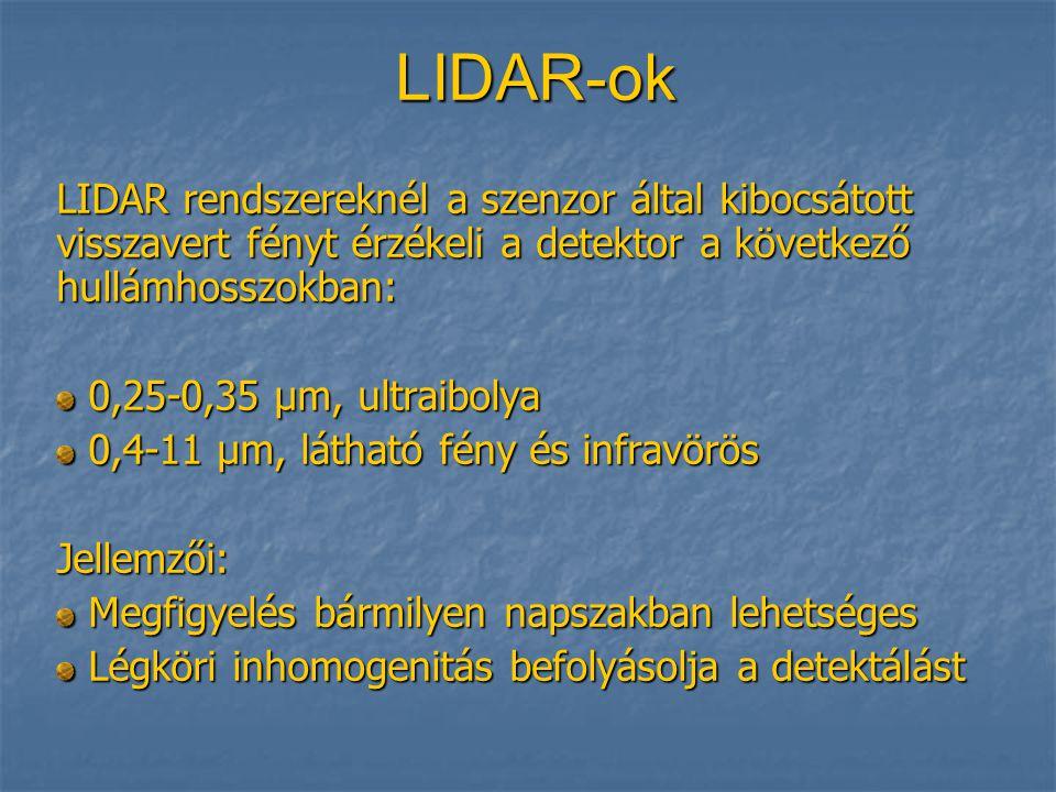 LIDAR-ok LIDAR rendszereknél a szenzor által kibocsátott visszavert fényt érzékeli a detektor a következő hullámhosszokban: