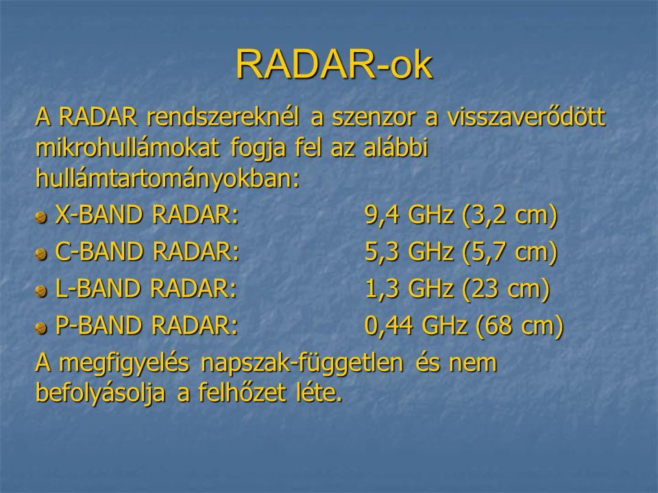 RADAR-ok A RADAR rendszereknél a szenzor a visszaverődött mikrohullámokat fogja fel az alábbi hullámtartományokban: