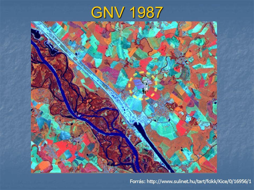GNV 1987 Forrás: http://www.sulinet.hu/tart/fcikk/Kice/0/16956/1