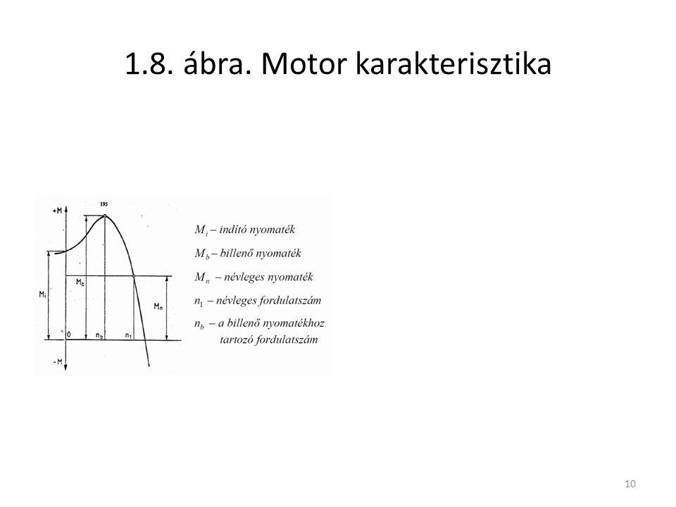 1.8. ábra. Motor karakterisztika