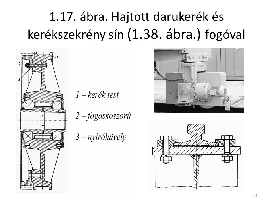1. 17. ábra. Hajtott darukerék és kerékszekrény sín (1. 38. ábra
