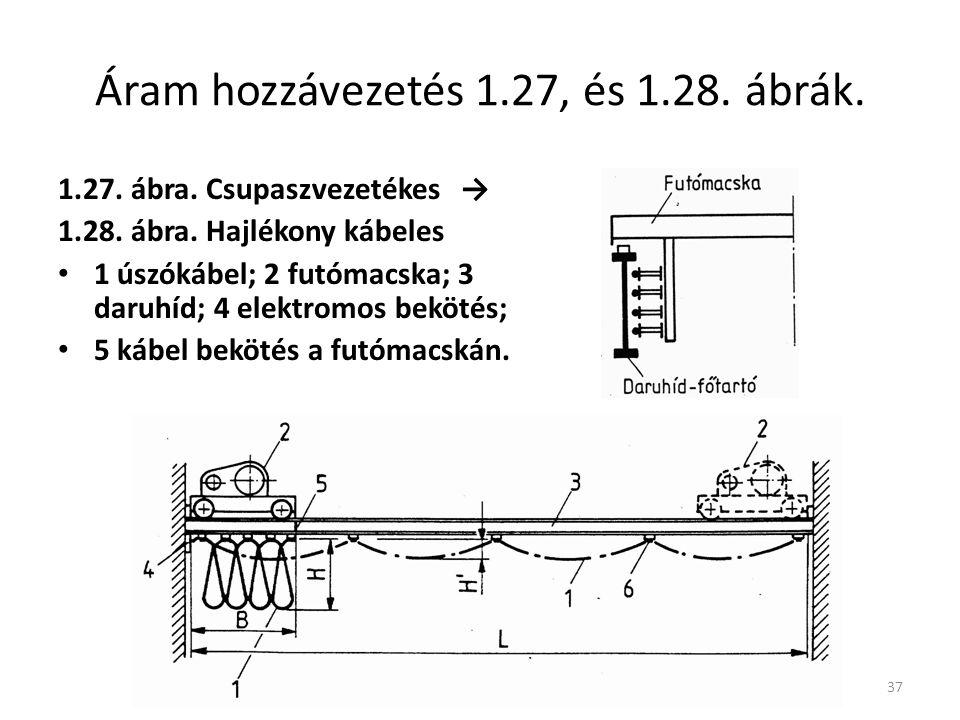 Áram hozzávezetés 1.27, és 1.28. ábrák.