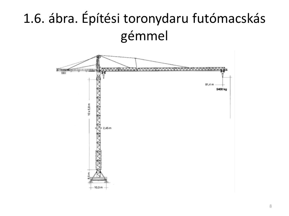 1.6. ábra. Építési toronydaru futómacskás gémmel