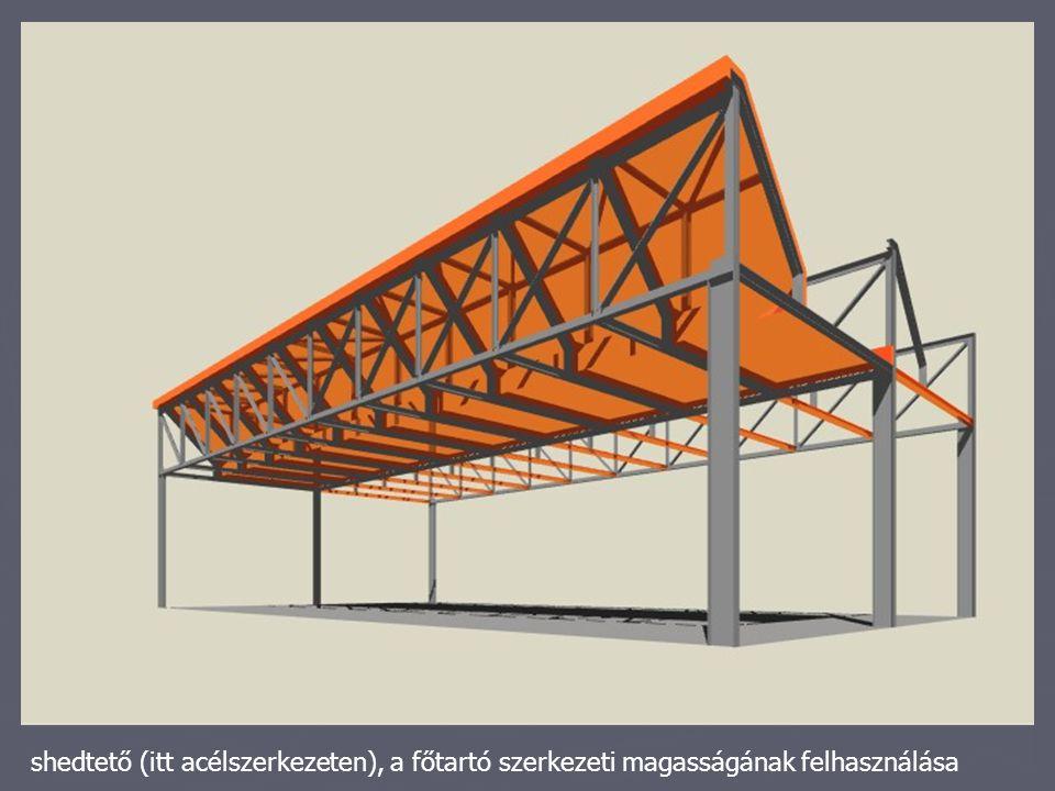 shedtető (itt acélszerkezeten), a főtartó szerkezeti magasságának felhasználása