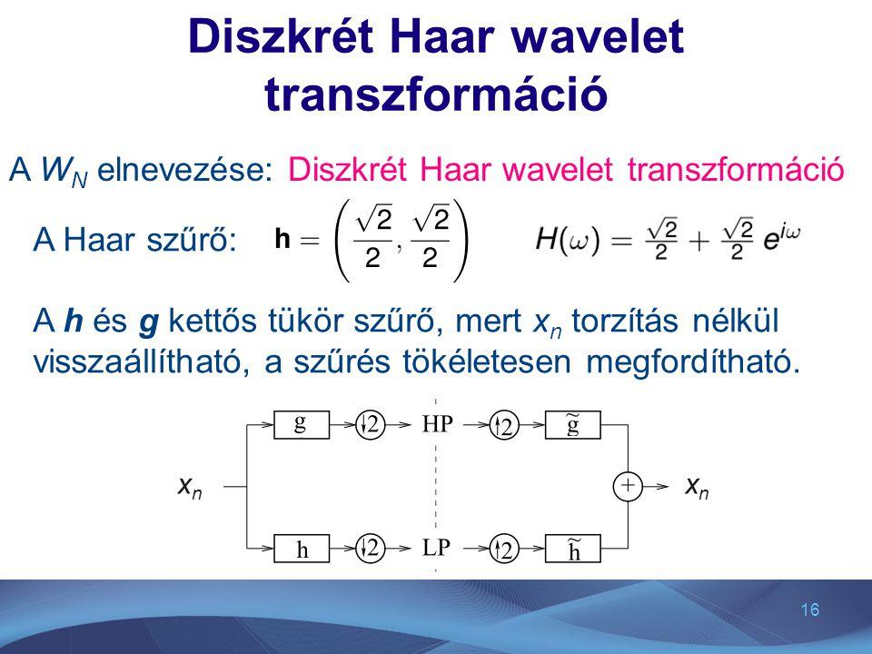 Diszkrét Haar wavelet transzformáció