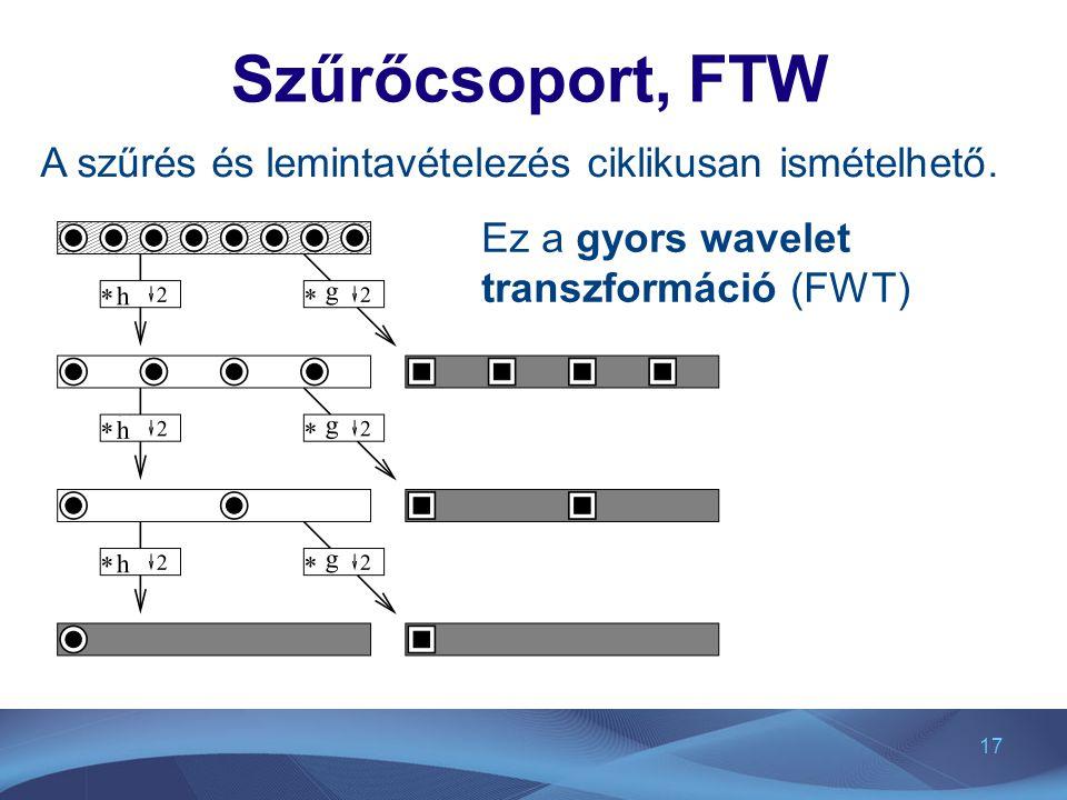 Szűrőcsoport, FTW A szűrés és lemintavételezés ciklikusan ismételhető.