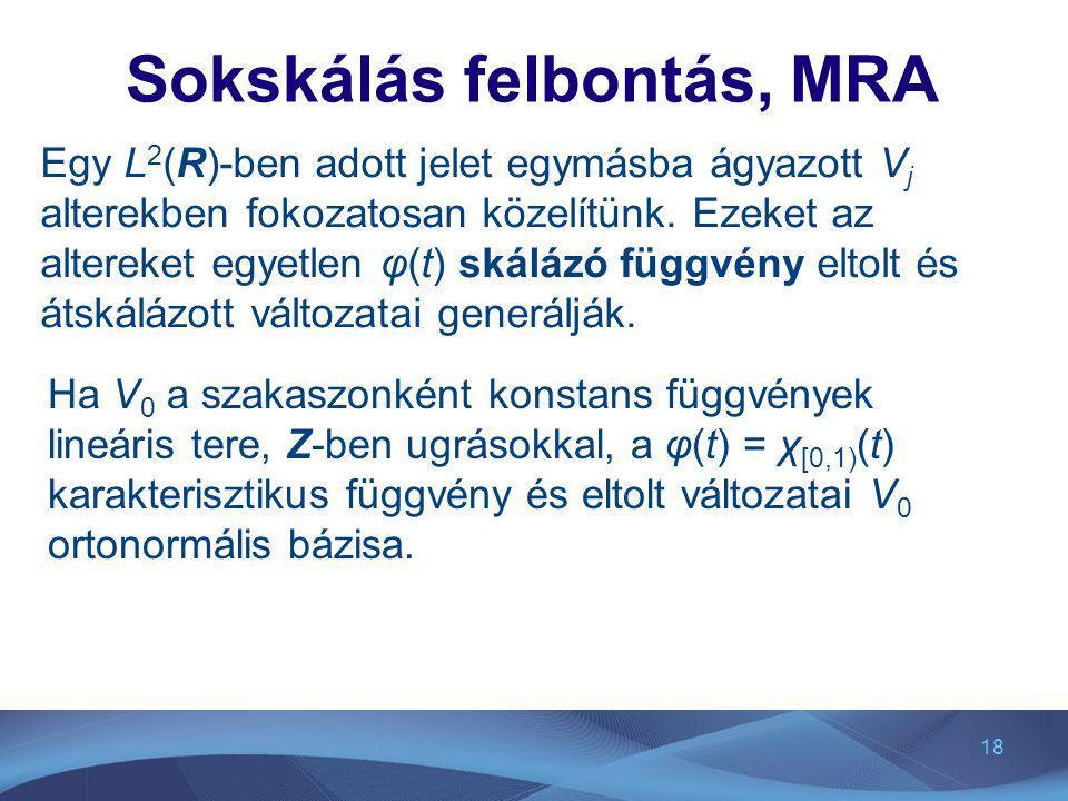 Sokskálás felbontás, MRA