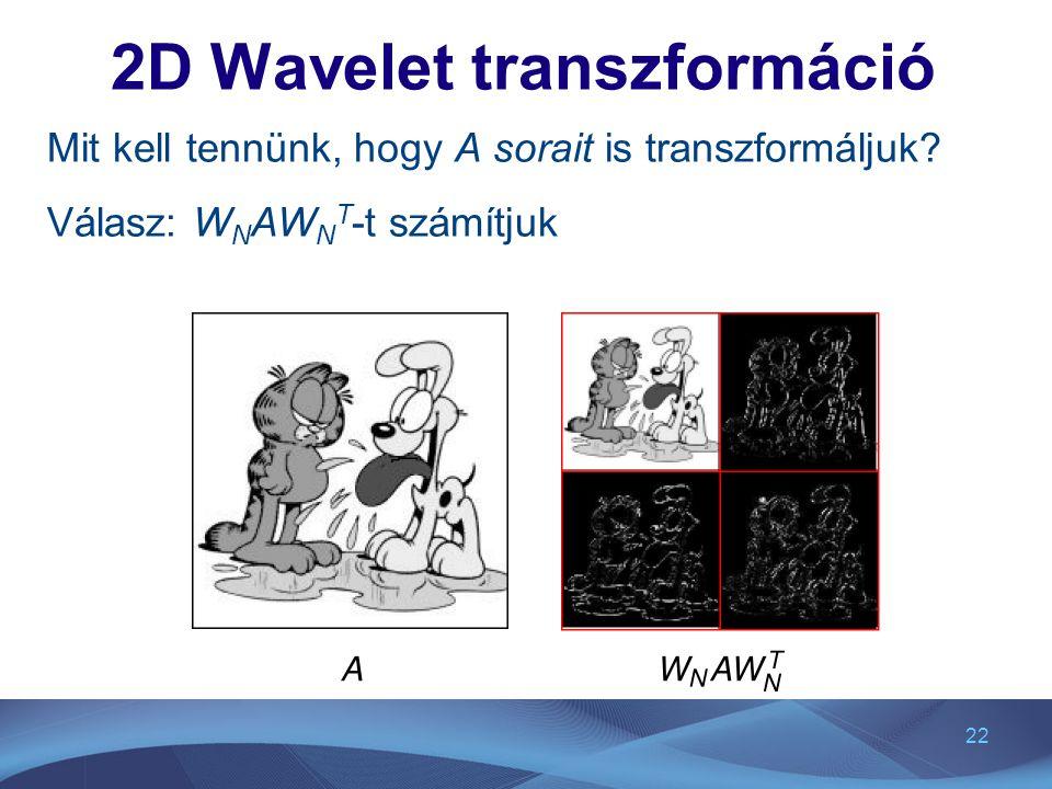 2D Wavelet transzformáció