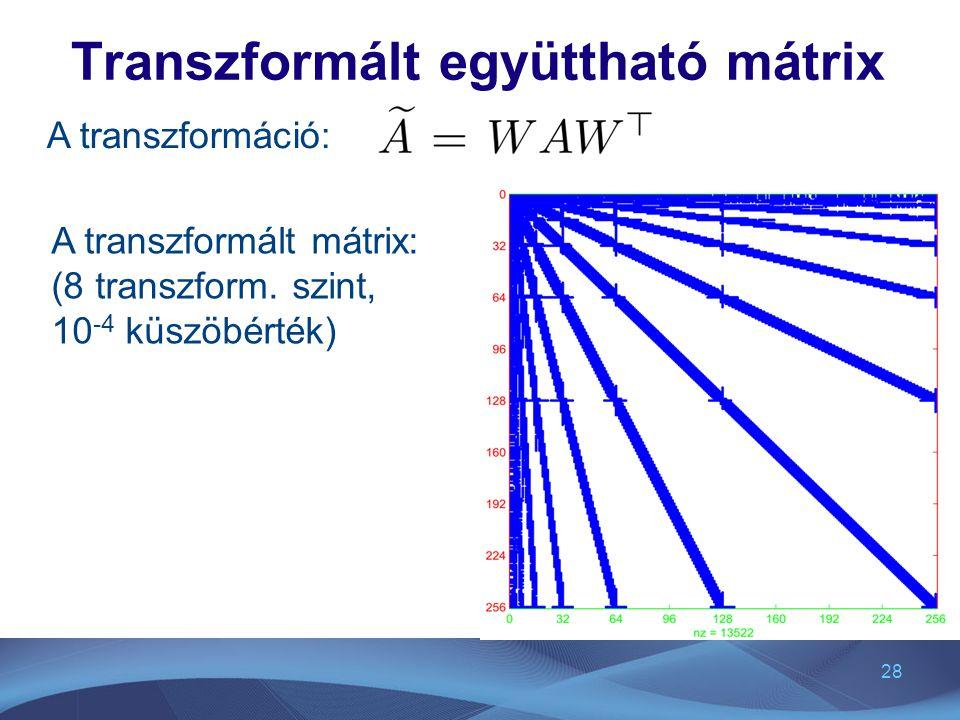 Transzformált együttható mátrix