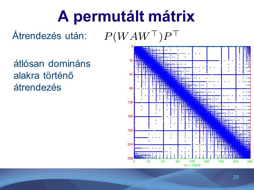 A permutált mátrix Átrendezés után: