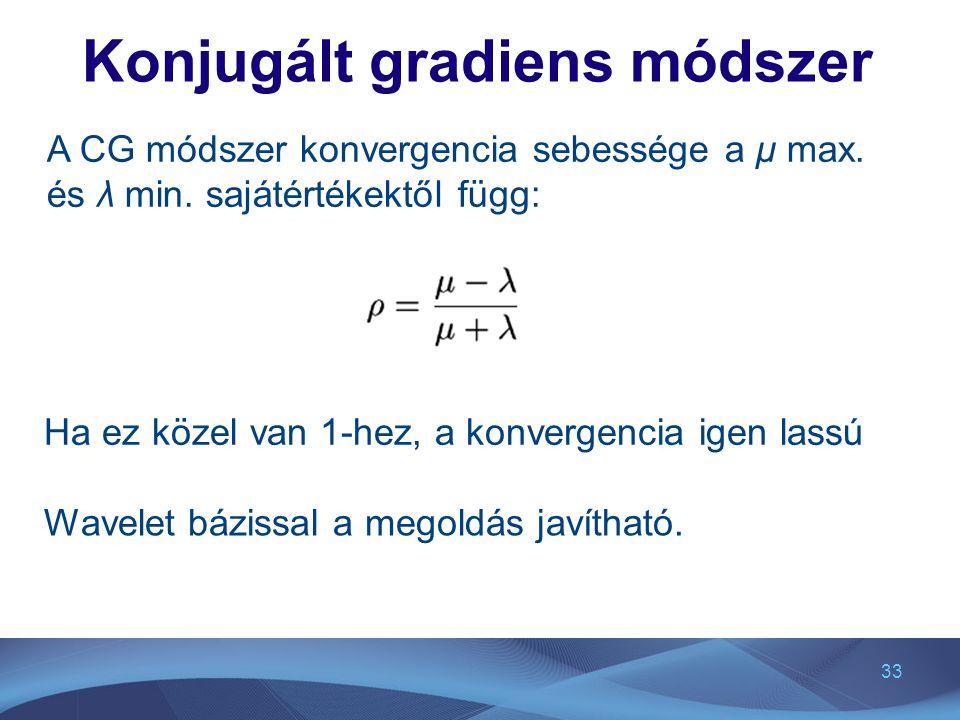 Konjugált gradiens módszer