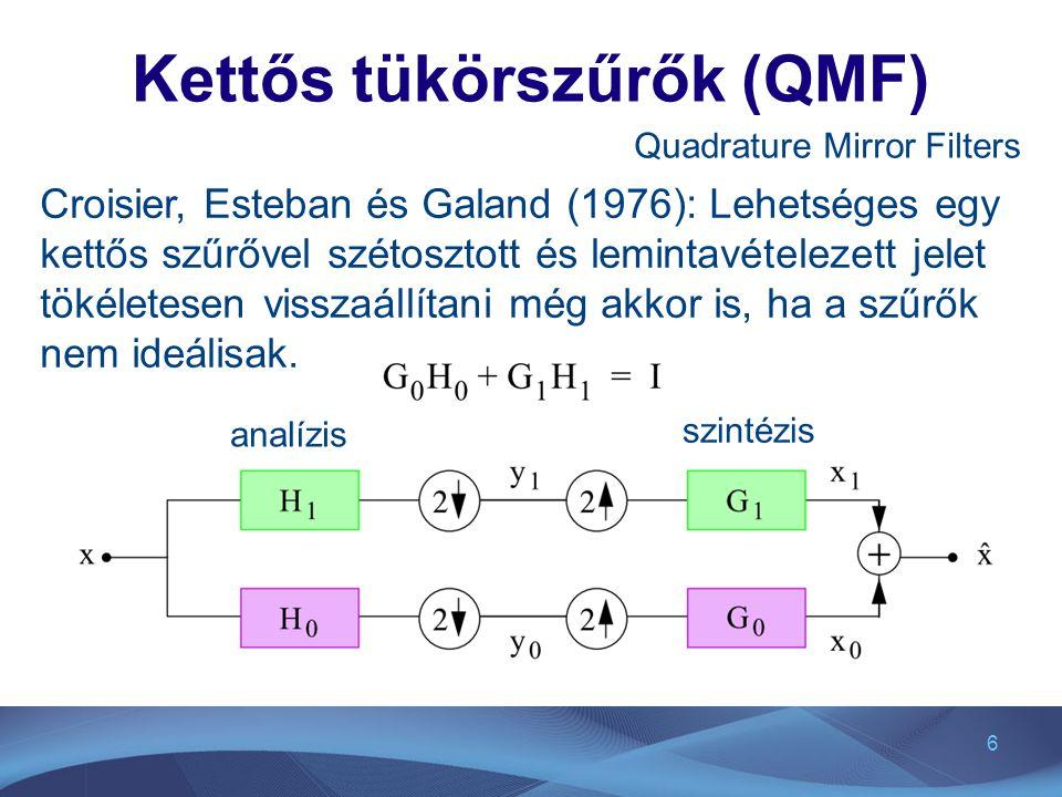 Kettős tükörszűrők (QMF)