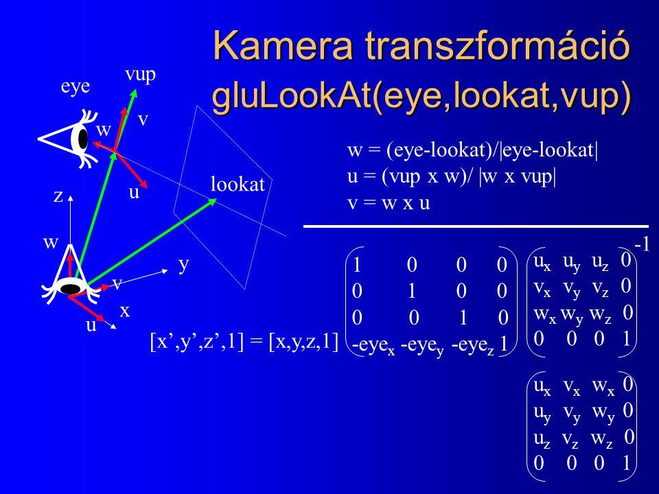 Kamera transzformáció gluLookAt(eye,lookat,vup)