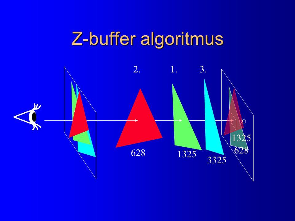 Z-buffer algoritmus 2. 1. 3.  1325 628 628 1325 3325