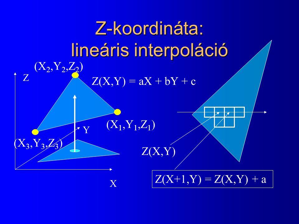 Z-koordináta: lineáris interpoláció