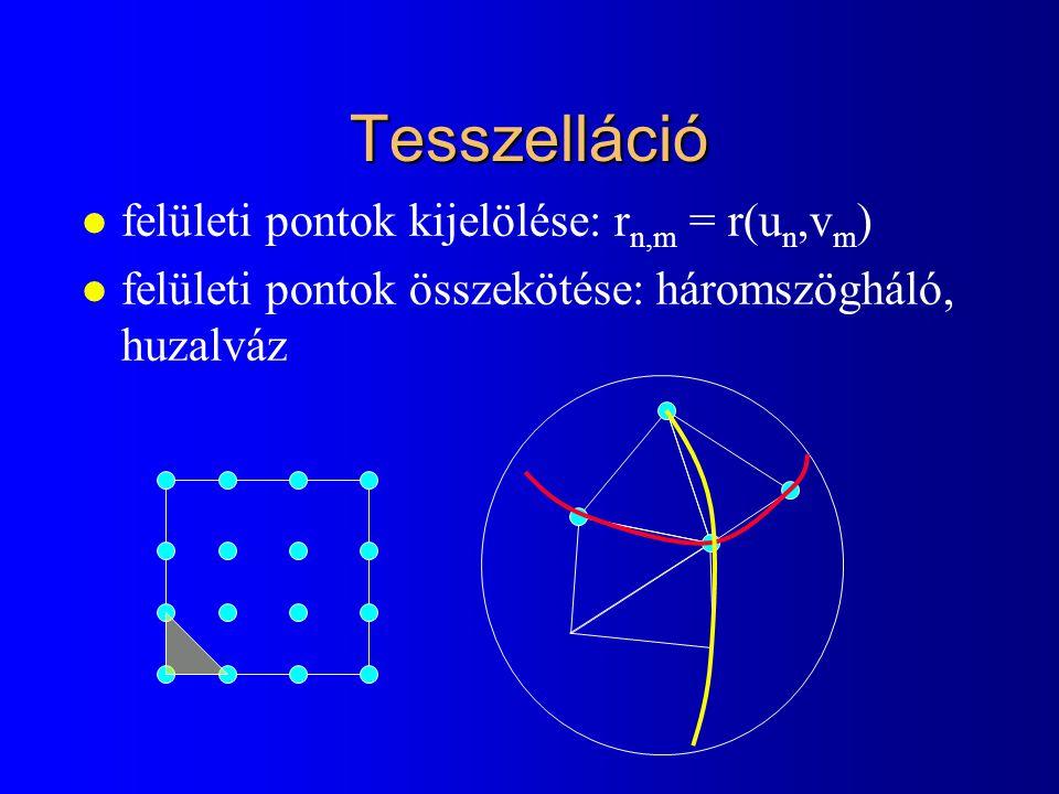 Tesszelláció felületi pontok kijelölése: rn,m = r(un,vm)