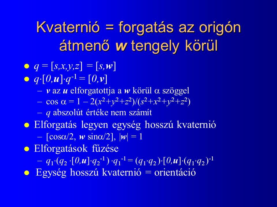 Kvaternió = forgatás az origón átmenő w tengely körül