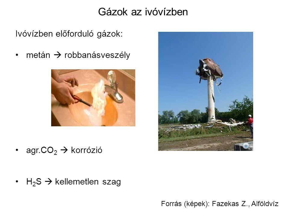 Gázok az ivóvízben Ivóvízben előforduló gázok: metán  robbanásveszély