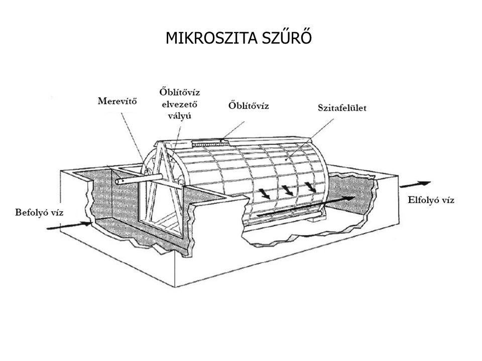 MIKROSZITA SZŰRŐ