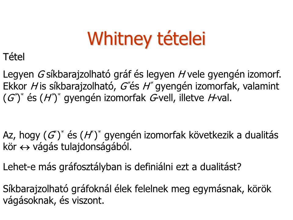 Whitney tételei Tétel.