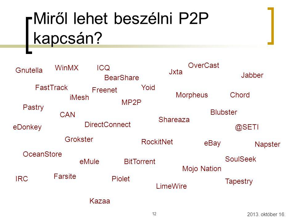 Miről lehet beszélni P2P kapcsán