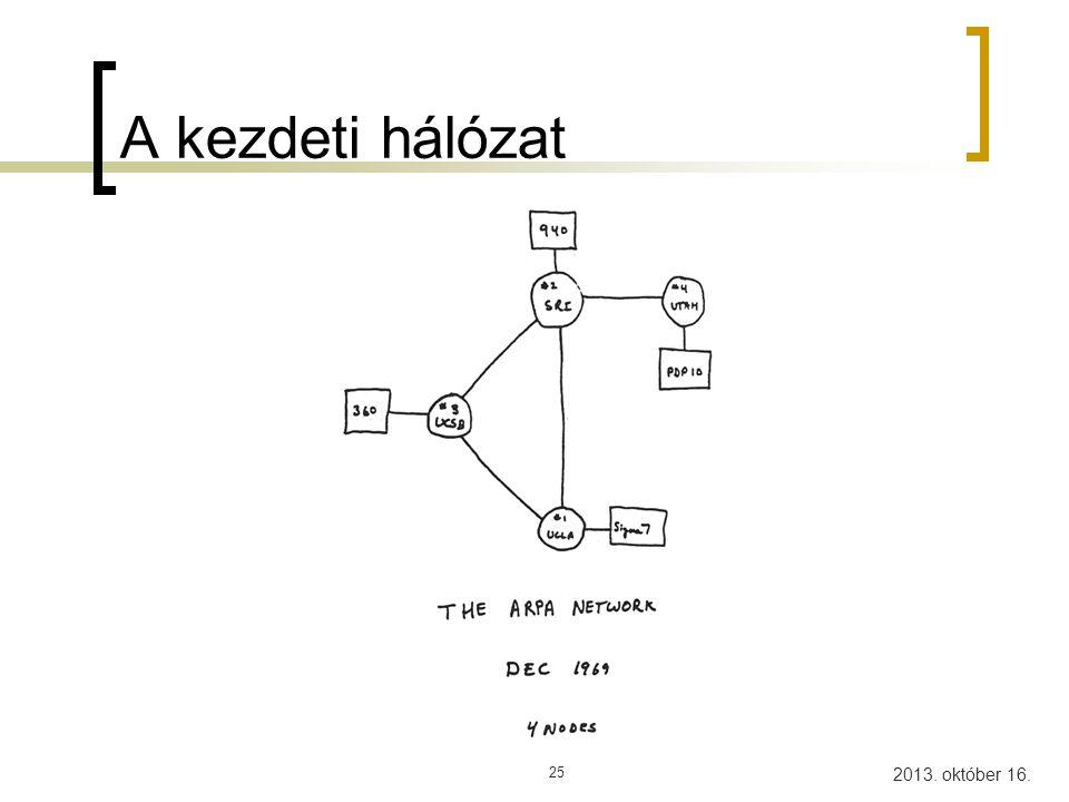 A kezdeti hálózat 25