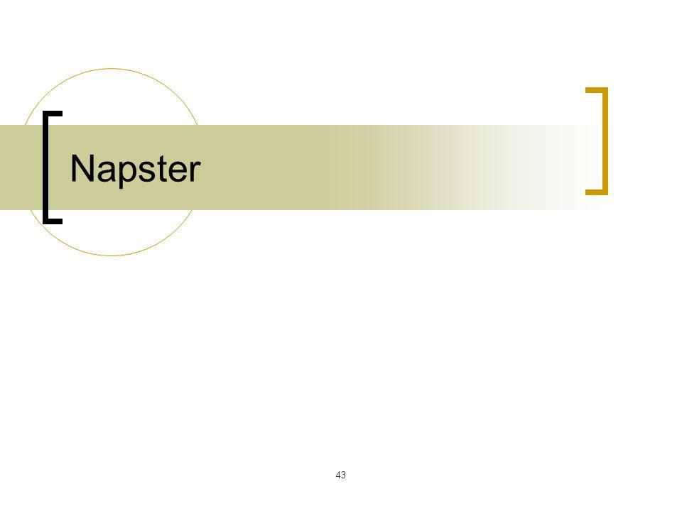 Napster 43