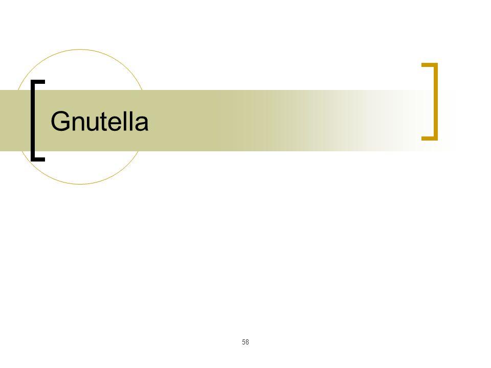 Gnutella 58