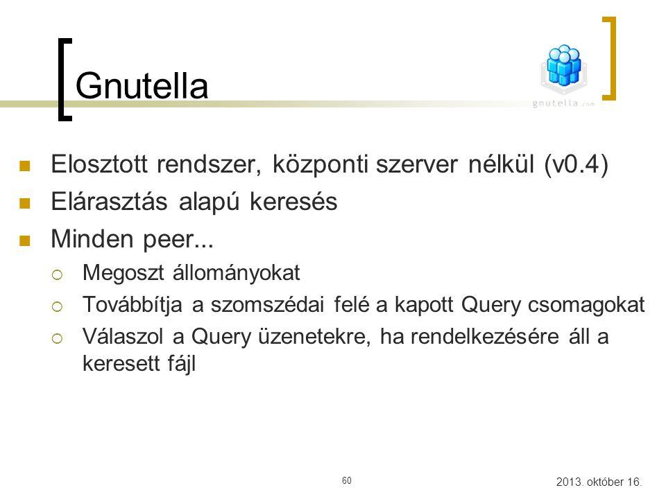 Gnutella Elosztott rendszer, központi szerver nélkül (v0.4)