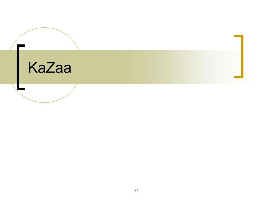 KaZaa 74
