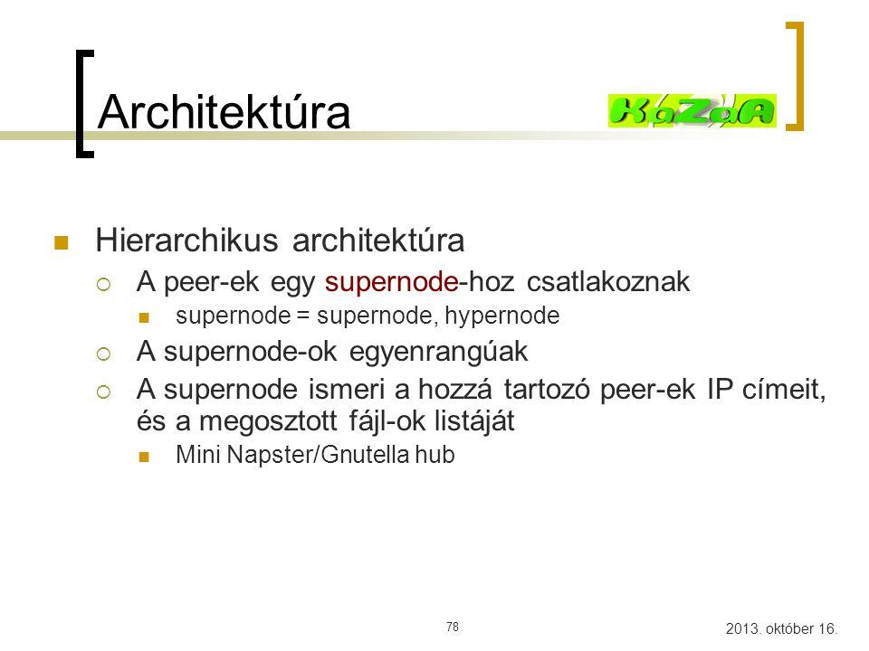 Architektúra Hierarchikus architektúra