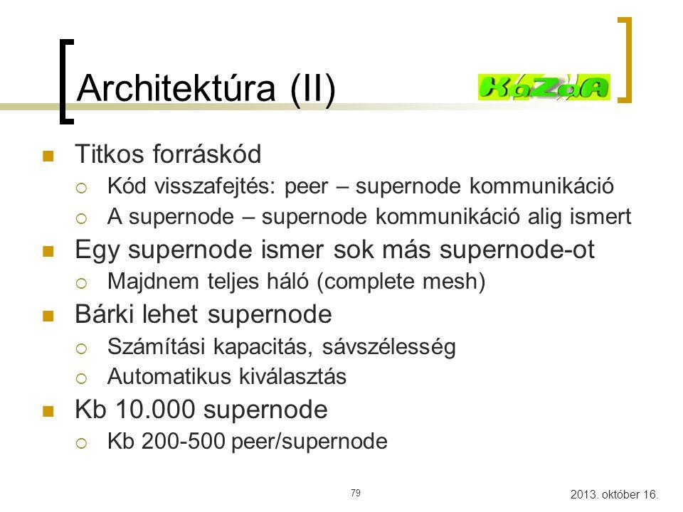 Architektúra (II) Titkos forráskód