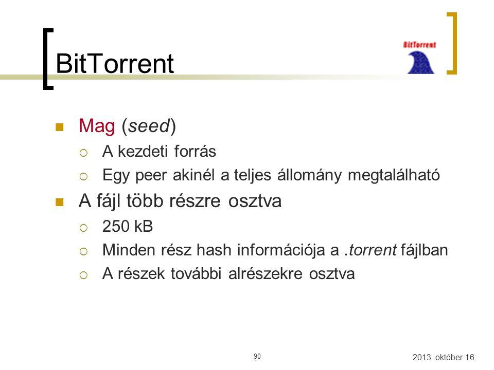 BitTorrent Mag (seed) A fájl több részre osztva A kezdeti forrás