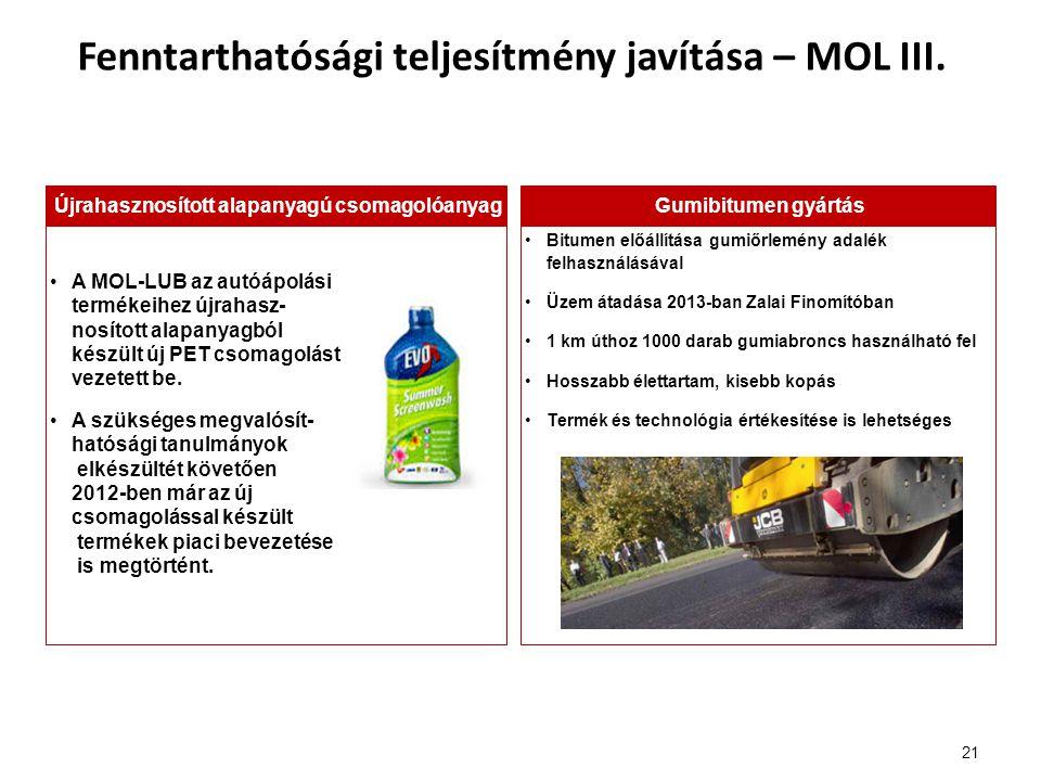 Fenntarthatósági teljesítmény javítása – MOL III.