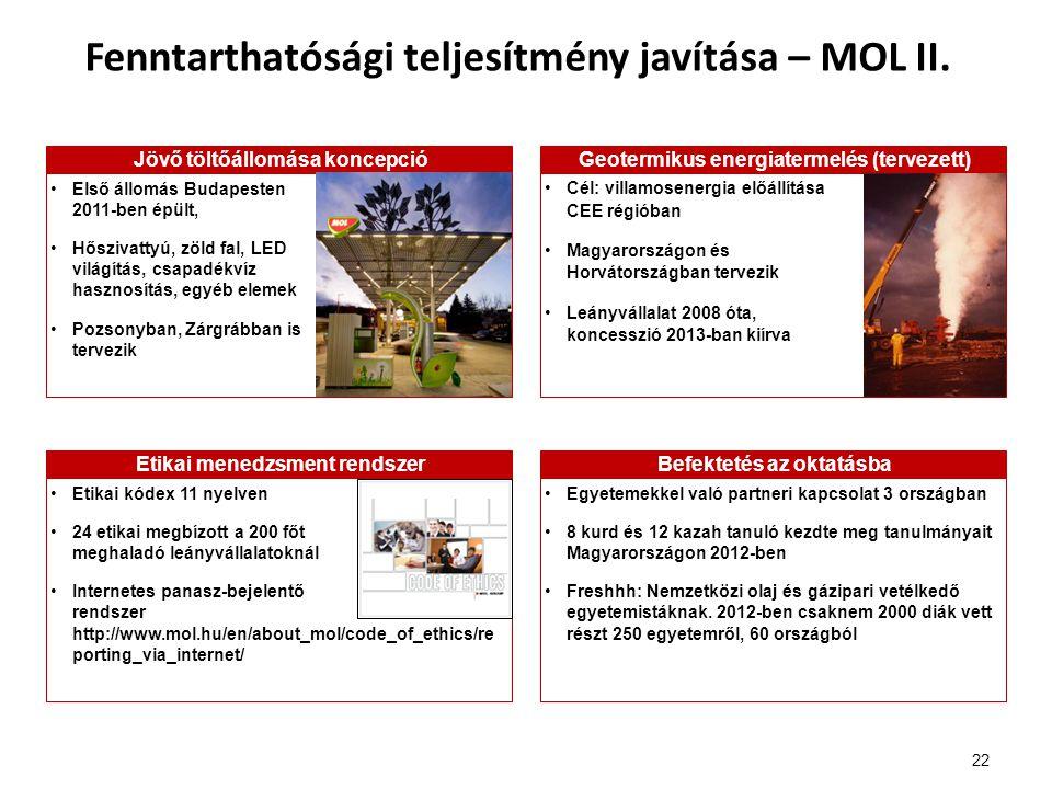 Fenntarthatósági teljesítmény javítása – MOL II.
