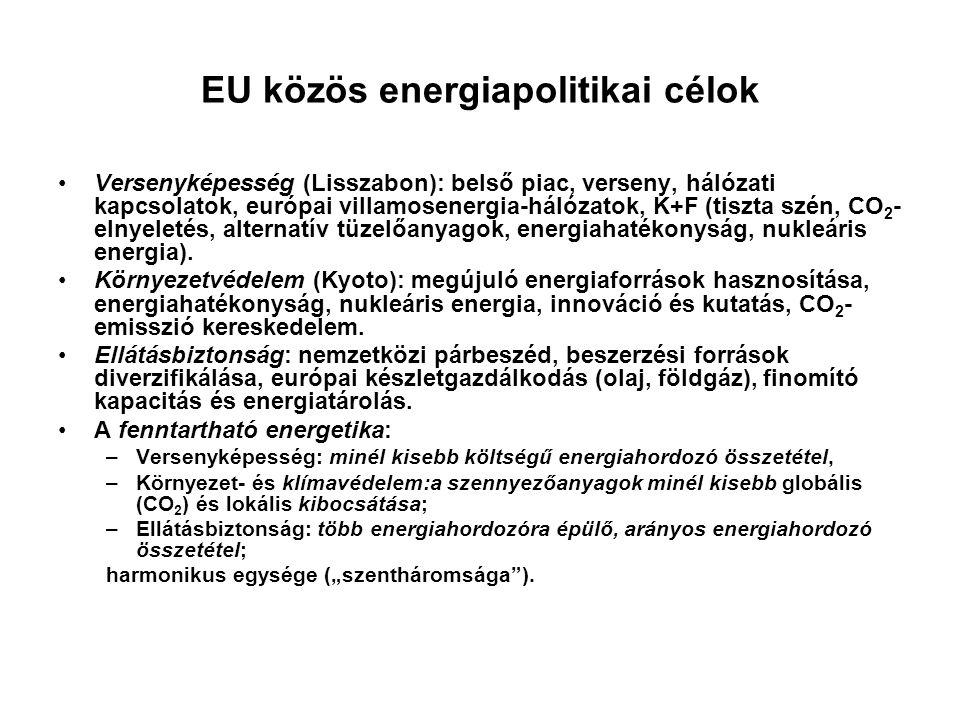 EU közös energiapolitikai célok